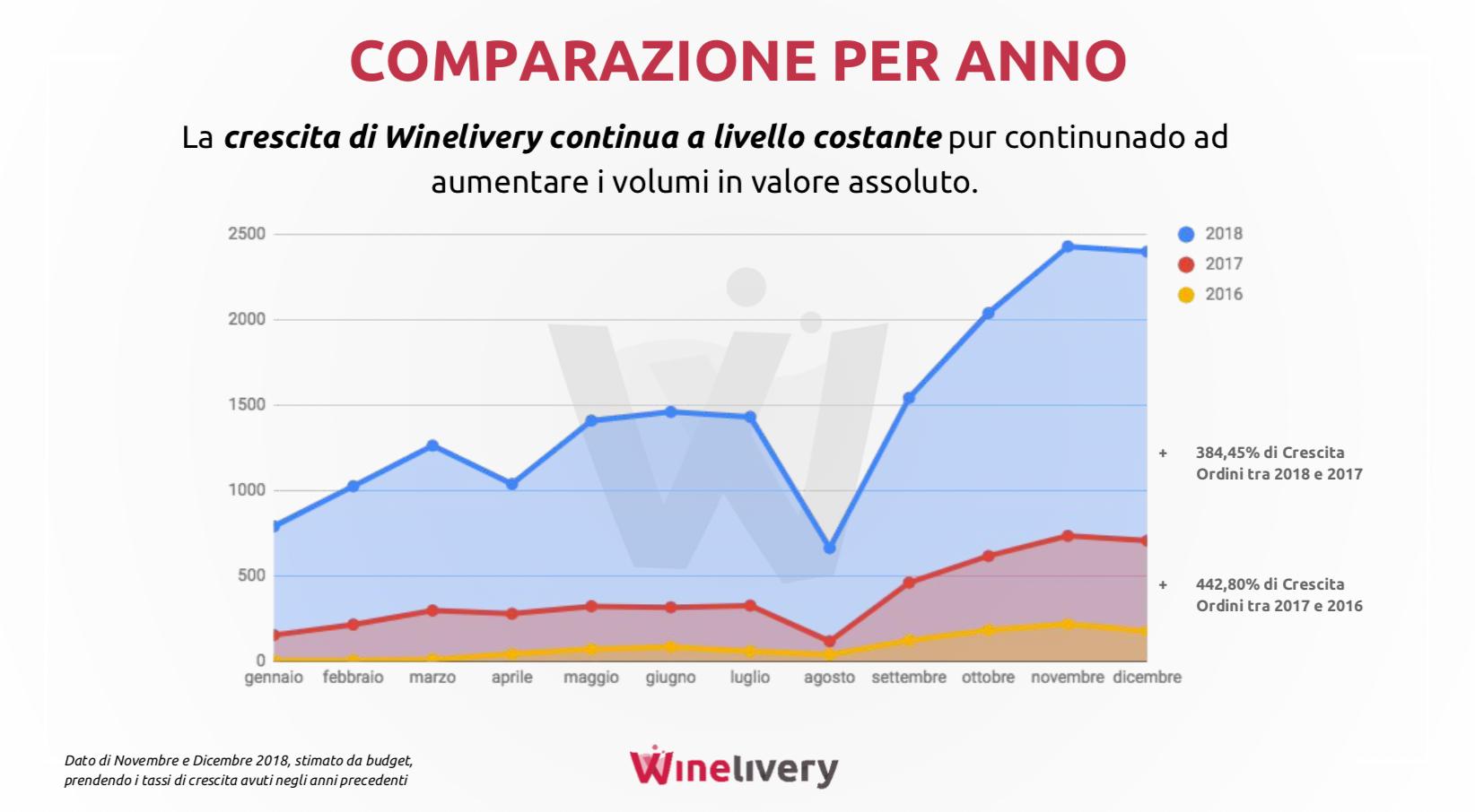 wined2